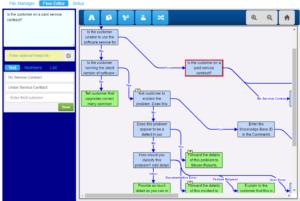 Document complex procedures with FlowWriter